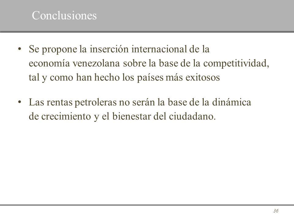 Se propone la inserción internacional de la economía venezolana sobre la base de la competitividad, tal y como han hecho los países más exitosos Las r