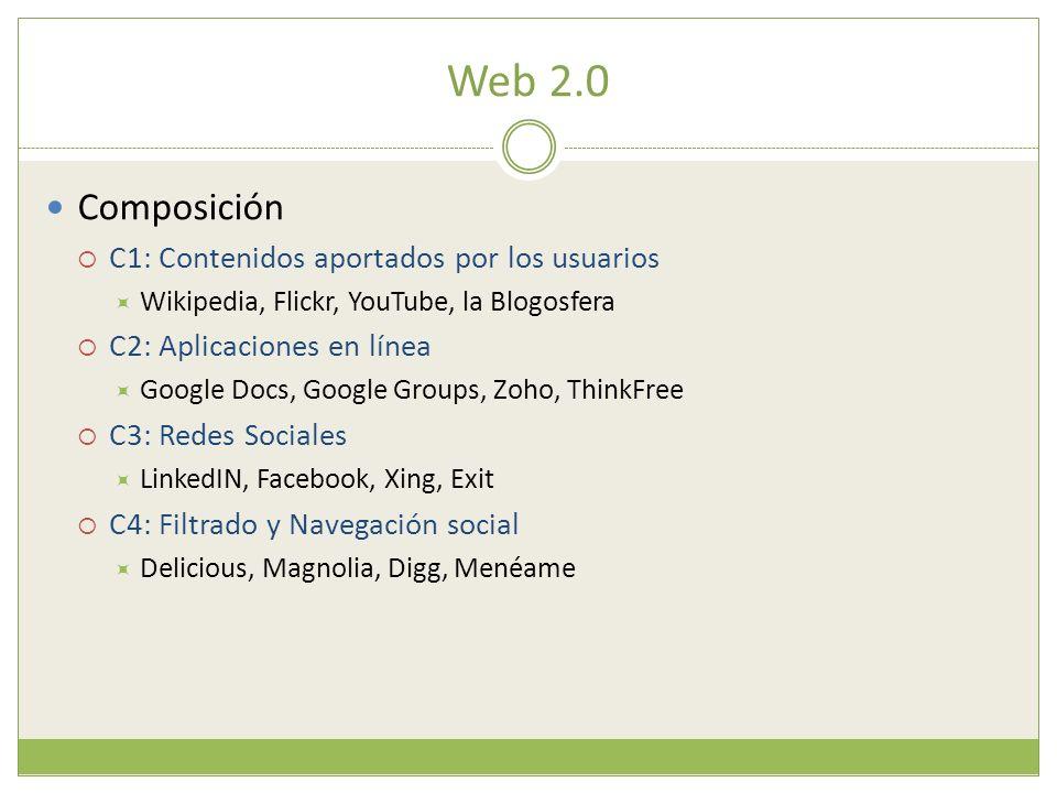 Web 2.0 Composición C1: Contenidos aportados por los usuarios Wikipedia, Flickr, YouTube, la Blogosfera C2: Aplicaciones en línea Google Docs, Google