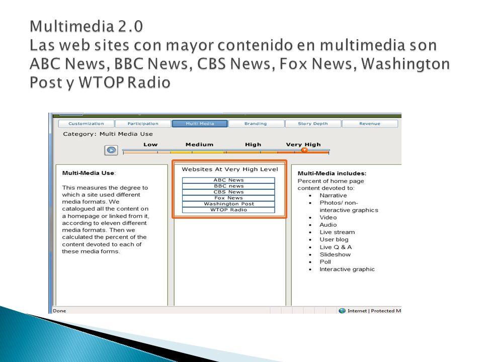 Observar el contenido multimedia (vídeos, gráficos, etc.) de los siguientes medios online: http://abcnews.go.com http://news.bbc.co.uk/ Observar la cantidad y calidad de los vínculos que aparecen en las noticias recogidas en la página web de CBS: http://www.cbsnews.com/ Observar la posibilidad de participación que ofrece la página de AOLNews: http://news.aol.com/