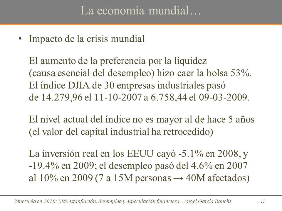 La economía mundial… Impacto de la crisis mundial El aumento de la preferencia por la liquidez (causa esencial del desempleo) hizo caer la bolsa 53%.