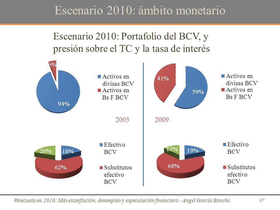 Escenario 2010: ámbito monetario Venezuela en 2010: Más estanflación, desempleo y especulación financiera - Angel García Banchs 37 20032009 Escenario 2010: Portafolio del BCV, y presión sobre el TC y la tasa de interés