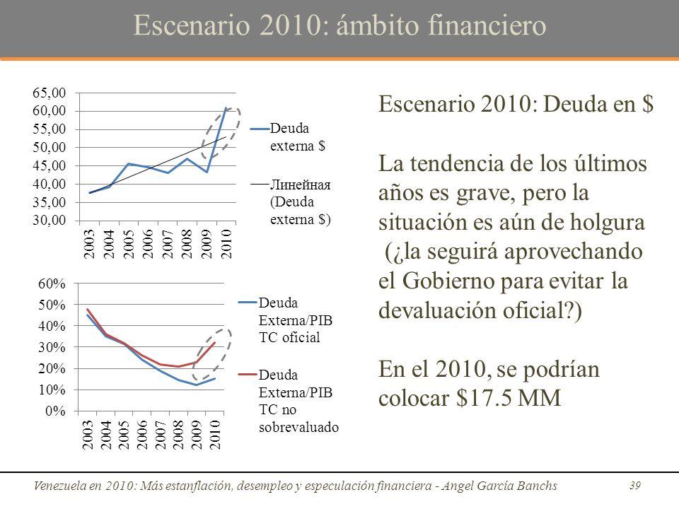 Escenario 2010: ámbito financiero Venezuela en 2010: Más estanflación, desempleo y especulación financiera - Angel García Banchs 39 Escenario 2010: Deuda en $ La tendencia de los últimos años es grave, pero la situación es aún de holgura (¿la seguirá aprovechando el Gobierno para evitar la devaluación oficial ) En el 2010, se podrían colocar $17.5 MM