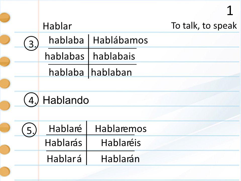 1 To talk, to speak Hablar 3. hablaba hablabas hablaban Hablábamos hablabais 4. Hablando 5. é ás á emos éis án Hablar