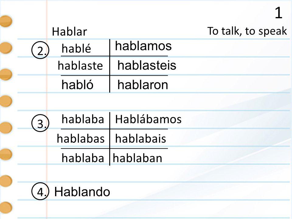1 To talk, to speak Hablar 2. hablé hablaste habló hablamos hablasteis hablaron 3. hablaba hablabas hablaban Hablábamos hablabais 4. Hablando