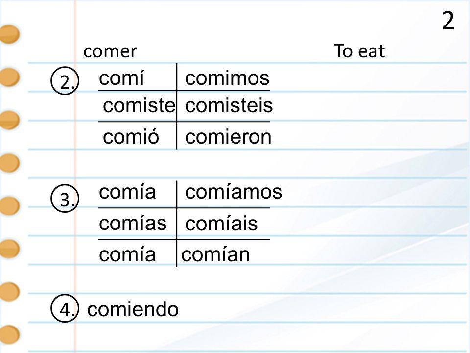 2 To eatcomer 2. comí comiste comió comimos comisteis comieron 3. comía comías comía comíamos comían comíais 4. comiendo