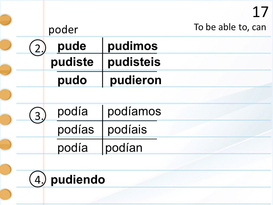 17 To be able to, can poder 2. pude pudiste pudo pudisteis pudieron pudimos 3. podía podías podía podíamos podían podíais 4. pudiendo