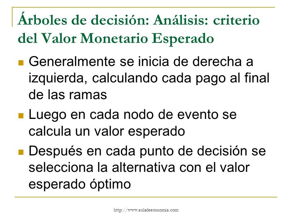 http://www.auladeeconomia.com Árboles de decisión: Análisis: criterio del Valor Monetario Esperado Generalmente se inicia de derecha a izquierda, calc