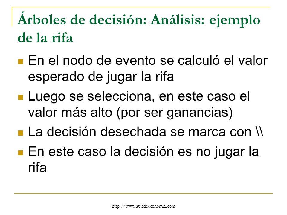 http://www.auladeeconomia.com Árboles de decisión: Análisis: ejemplo de la rifa En el nodo de evento se calculó el valor esperado de jugar la rifa Lue
