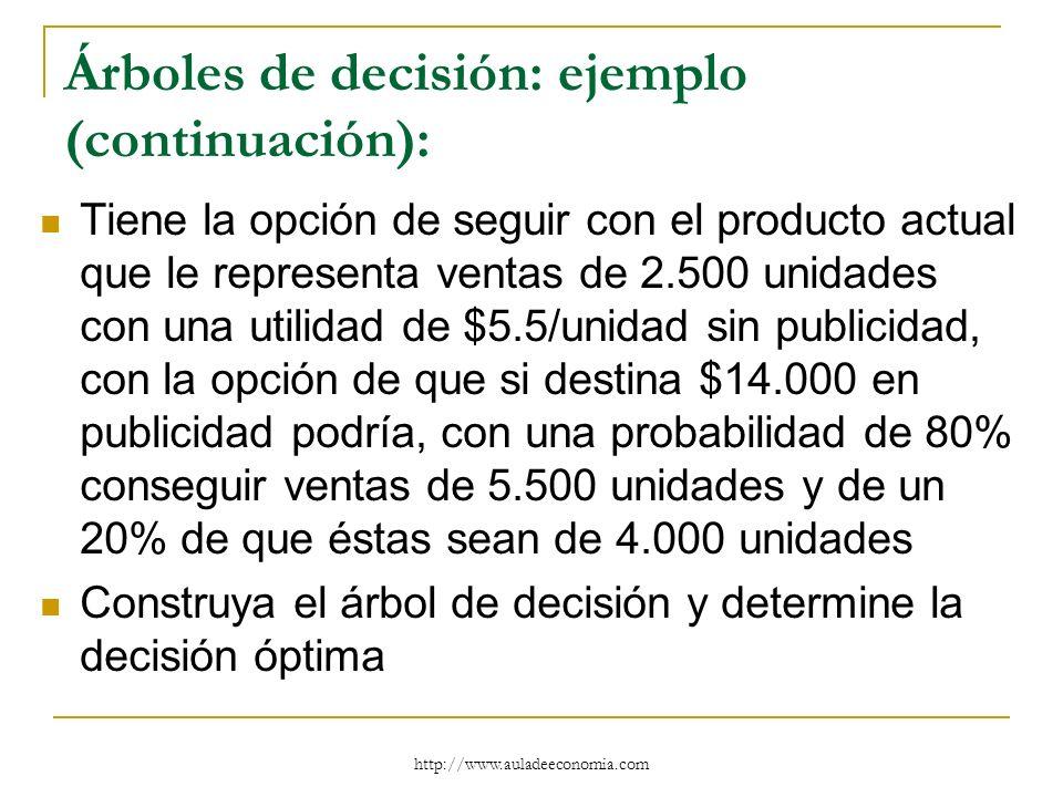 http://www.auladeeconomia.com Árboles de decisión: ejemplo (continuación): Tiene la opción de seguir con el producto actual que le representa ventas d