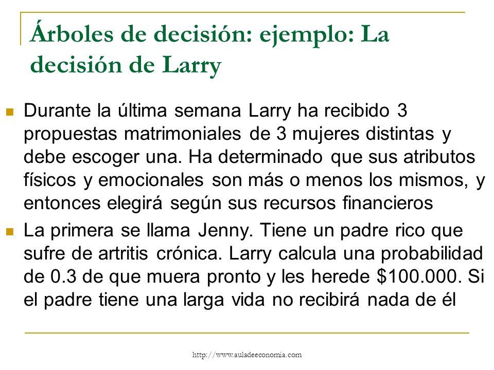 http://www.auladeeconomia.com Árboles de decisión: ejemplo: La decisión de Larry Durante la última semana Larry ha recibido 3 propuestas matrimoniales