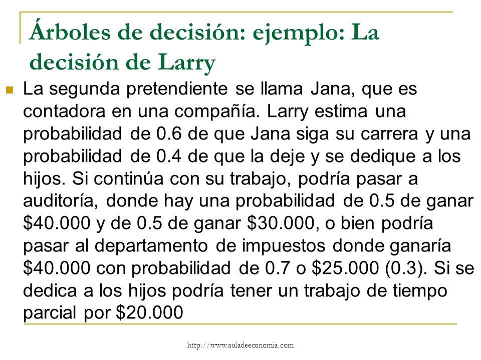 http://www.auladeeconomia.com Árboles de decisión: ejemplo: La decisión de Larry La segunda pretendiente se llama Jana, que es contadora en una compañ