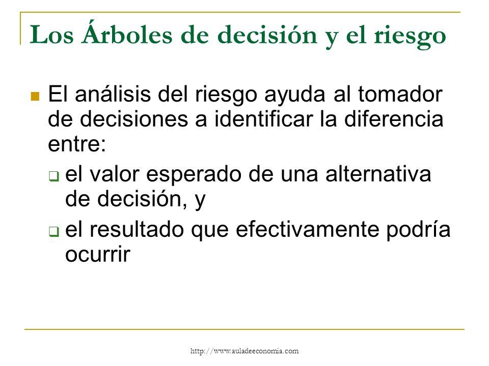 http://www.auladeeconomia.com Los Árboles de decisión y el riesgo El análisis del riesgo ayuda al tomador de decisiones a identificar la diferencia en