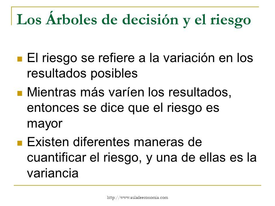 http://www.auladeeconomia.com Los Árboles de decisión y el riesgo El riesgo se refiere a la variación en los resultados posibles Mientras más varíen l