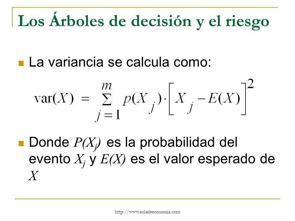 http://www.auladeeconomia.com Los Árboles de decisión y el riesgo La variancia se calcula como: Donde P(X j ) es la probabilidad del evento X j y E(X)