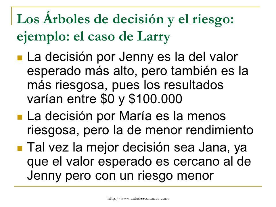 http://www.auladeeconomia.com Los Árboles de decisión y el riesgo: ejemplo: el caso de Larry La decisión por Jenny es la del valor esperado más alto,
