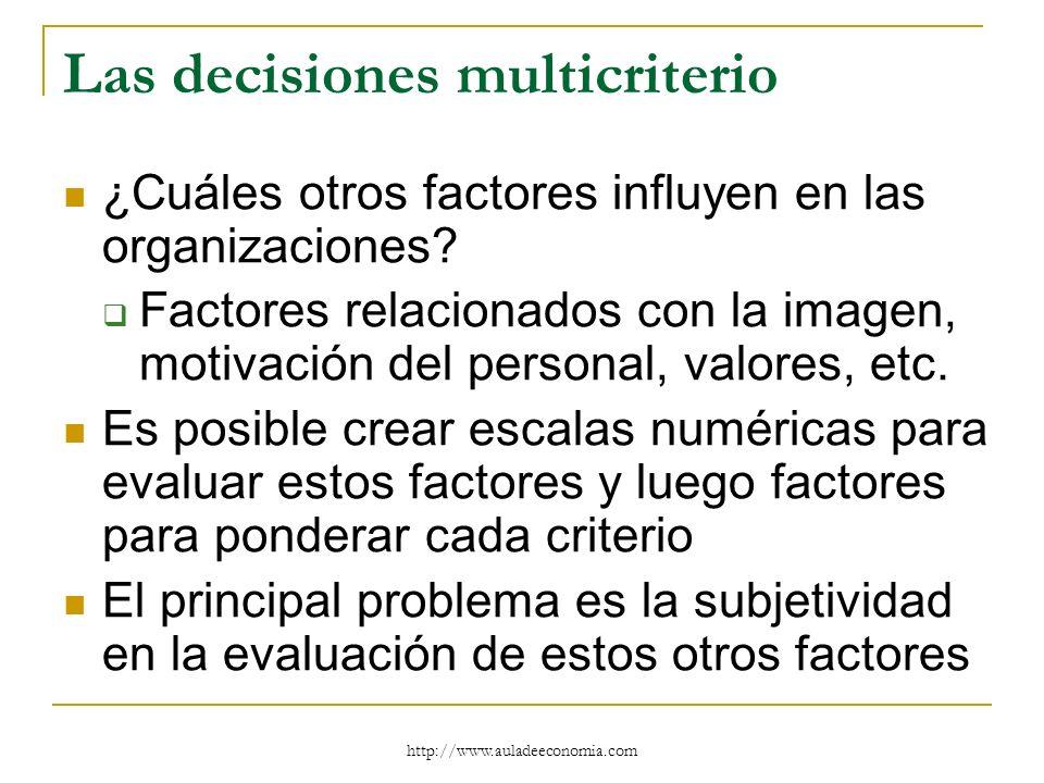 http://www.auladeeconomia.com Las decisiones multicriterio ¿Cuáles otros factores influyen en las organizaciones? Factores relacionados con la imagen,