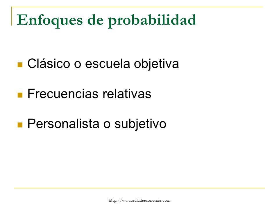 http://www.auladeeconomia.com Enfoques de probabilidad Clásico o escuela objetiva Frecuencias relativas Personalista o subjetivo
