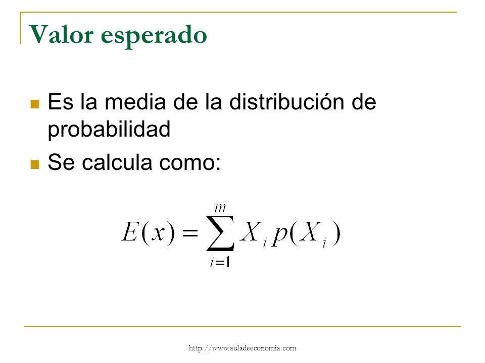 http://www.auladeeconomia.com Valor esperado Es la media de la distribución de probabilidad Se calcula como: