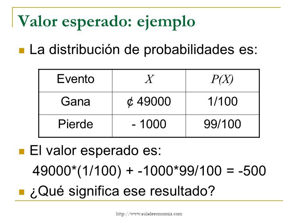 http://www.auladeeconomia.com Valor esperado: ejemplo La distribución de probabilidades es: El valor esperado es: 49000*(1/100) + -1000*99/100 = -500