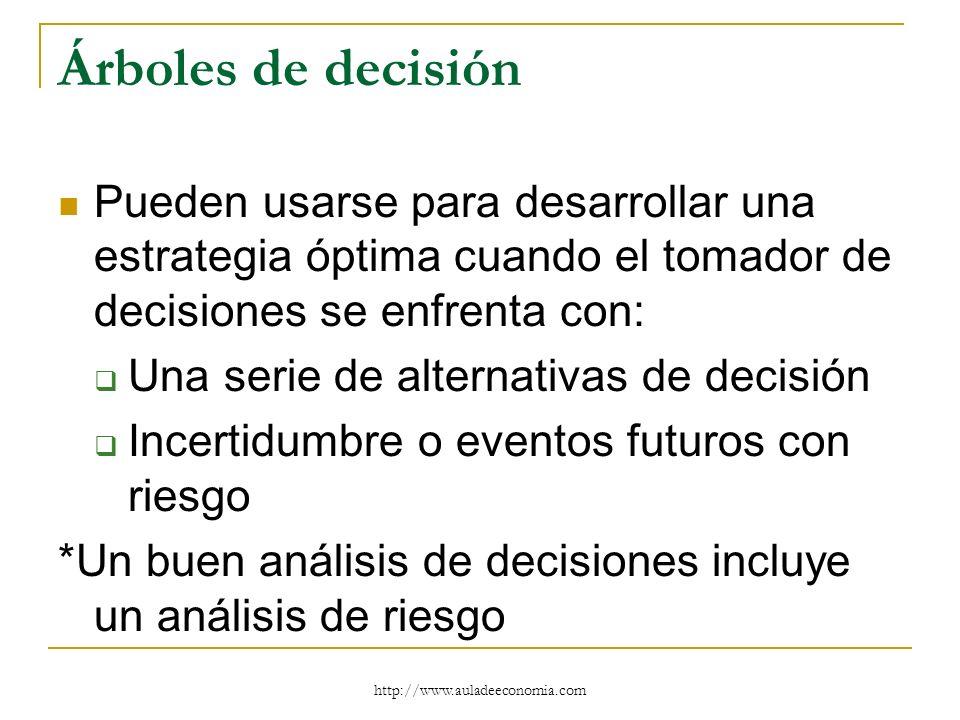 http://www.auladeeconomia.com Árboles de decisión Pueden usarse para desarrollar una estrategia óptima cuando el tomador de decisiones se enfrenta con