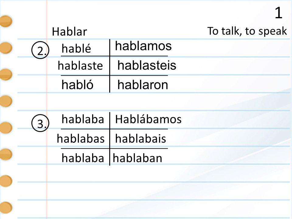 1 To talk, to speak Hablar 2. hablé hablaste habló hablamos hablasteis hablaron 3. hablaba hablabas hablaban Hablábamos hablabais