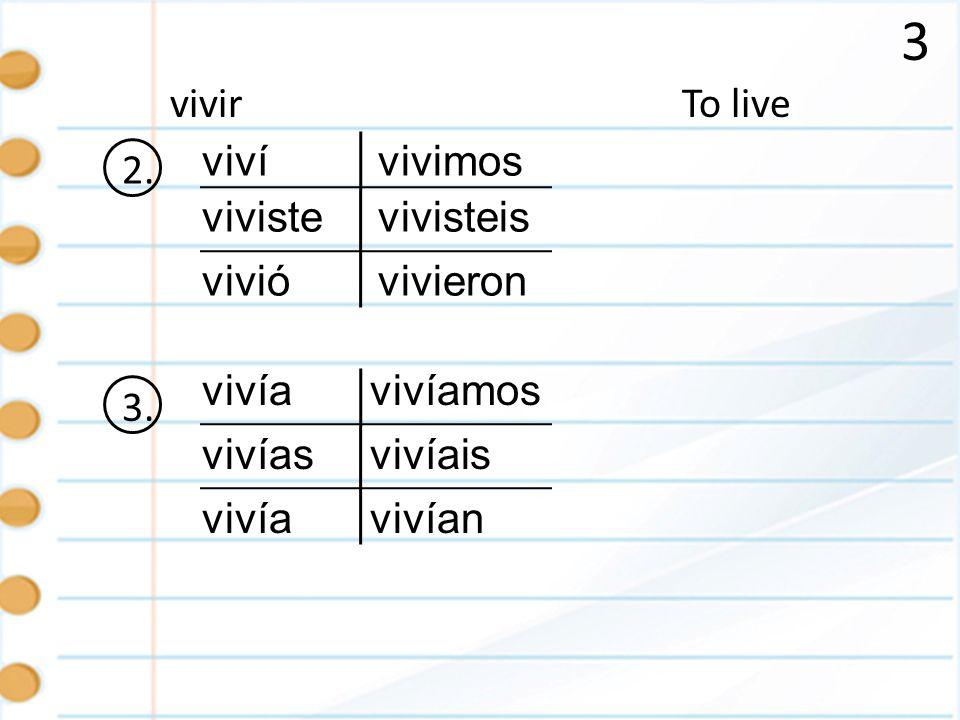 3 To livevivir 2. viví viviste vivió vivimos vivisteis vivieron 3. vivía vivías vivía vivíamos vivíais vivían