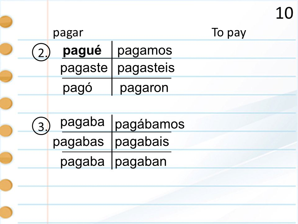 10 To paypagar 2. pagué pagaste pagó pagasteis pagaron pagamos 3. pagaba pagabas pagaba pagábamos pagabais pagaban