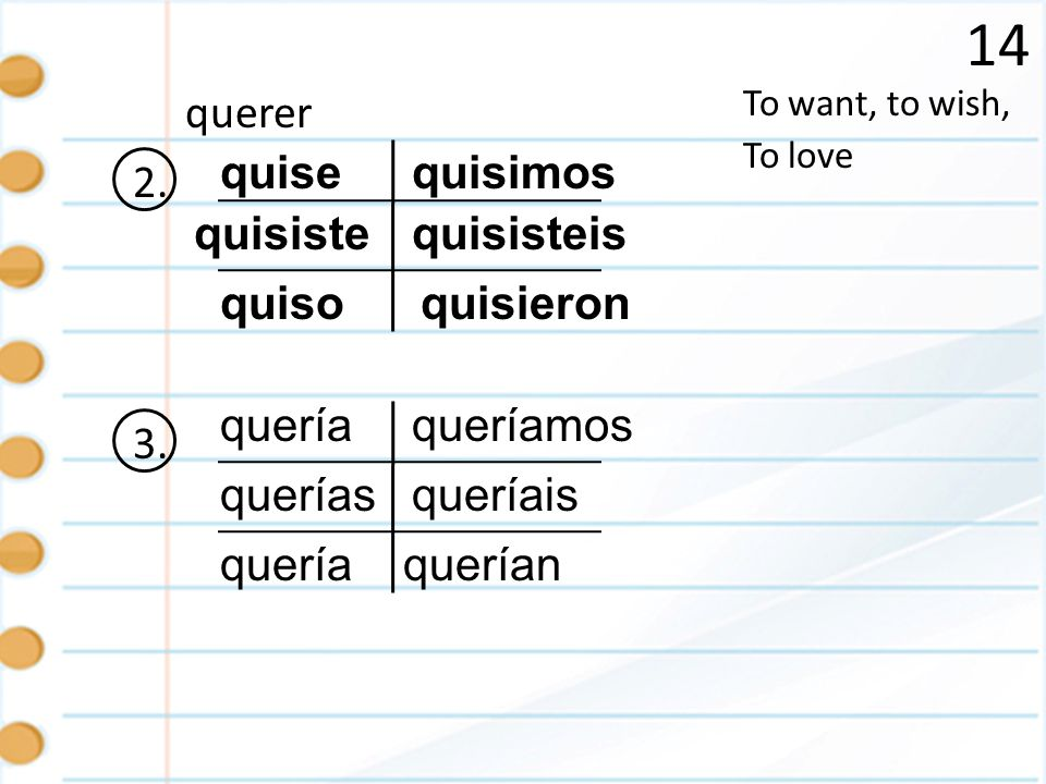 14 To want, to wish, To love querer 2. quise quisiste quiso quisisteis quisieron quisimos 3.