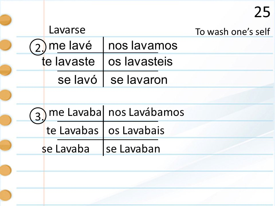 25 To wash ones self Lavarse 2. me lavé te lavaste se lavó os lavasteis se lavaron nos lavamos 3. me Lavaba se Lavaba te Lavabas se Lavaban nos Lavába