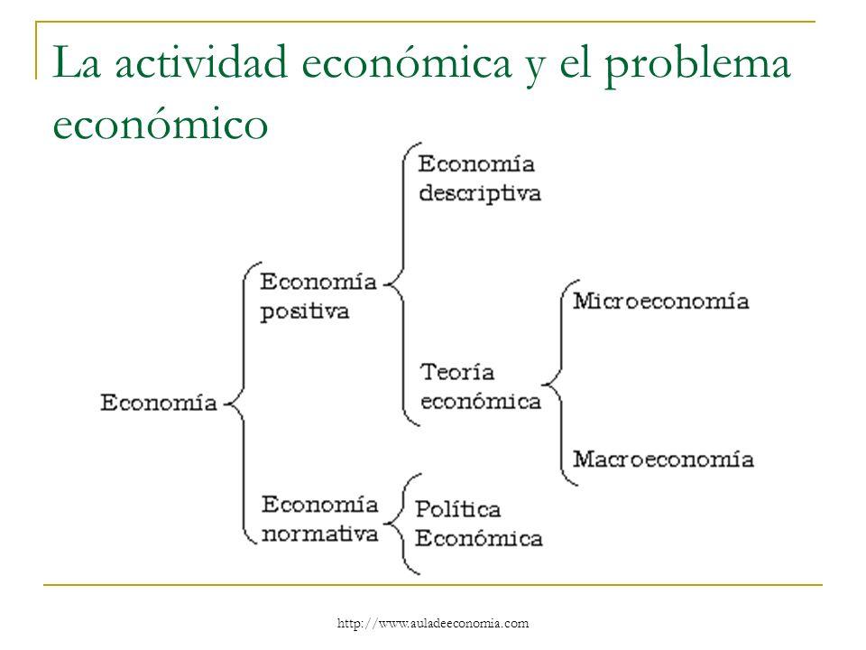 http://www.auladeeconomia.com La actividad económica y el problema económico
