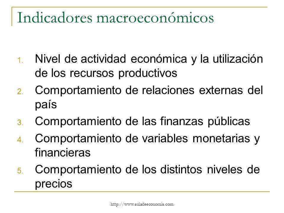 http://www.auladeeconomia.com Indicadores macroeconómicos 1. Nivel de actividad económica y la utilización de los recursos productivos 2. Comportamien