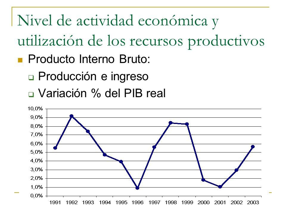 http://www.auladeeconomia.com Nivel de actividad económica y utilización de los recursos productivos Producto Interno Bruto: Producción e ingreso Vari