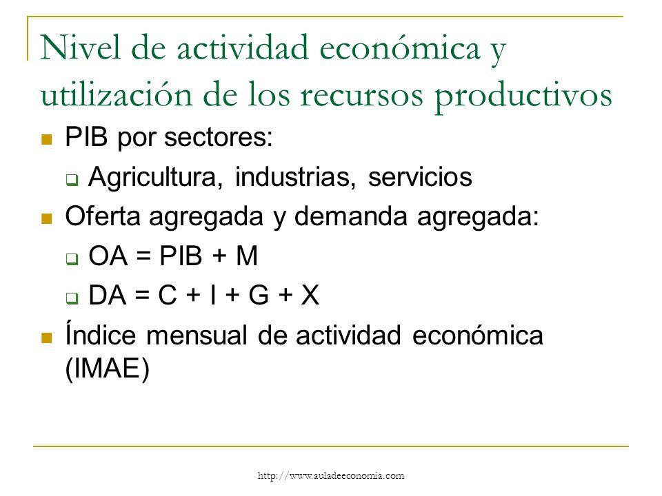 http://www.auladeeconomia.com Nivel de actividad económica y utilización de los recursos productivos PIB por sectores: Agricultura, industrias, servic