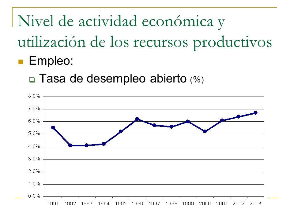 http://www.auladeeconomia.com Nivel de actividad económica y utilización de los recursos productivos Empleo: Tasa de desempleo abierto (%)
