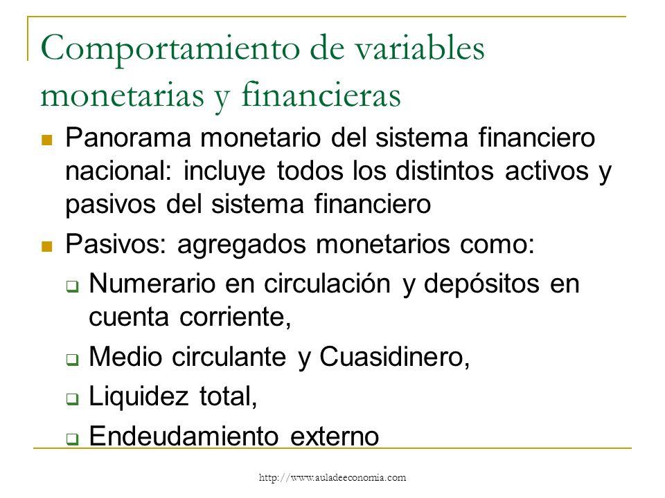 http://www.auladeeconomia.com Comportamiento de variables monetarias y financieras Panorama monetario del sistema financiero nacional: incluye todos l