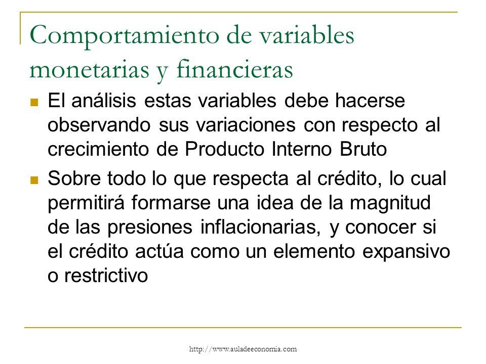 http://www.auladeeconomia.com Comportamiento de variables monetarias y financieras El análisis estas variables debe hacerse observando sus variaciones