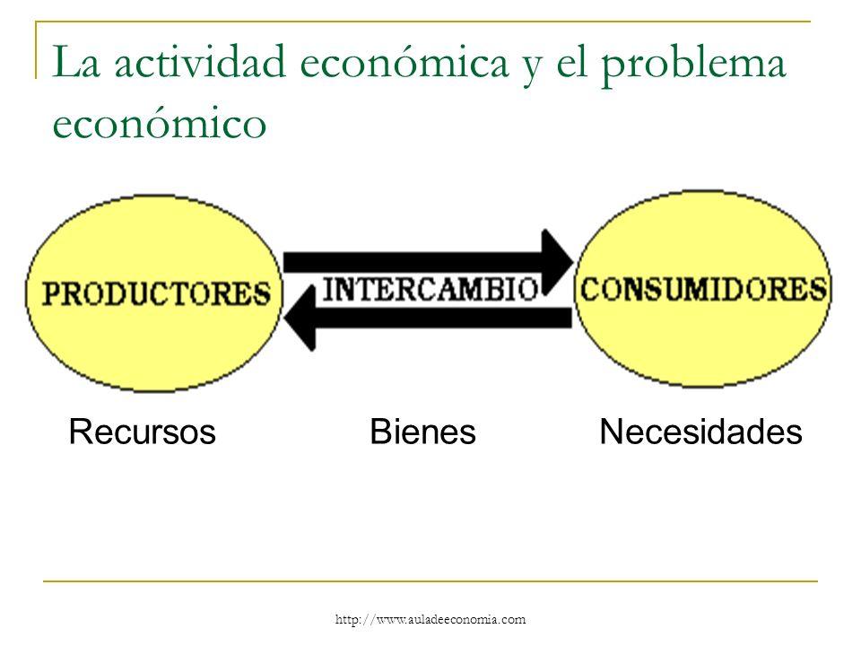 http://www.auladeeconomia.com La actividad económica y el problema económico Recursos Bienes Necesidades