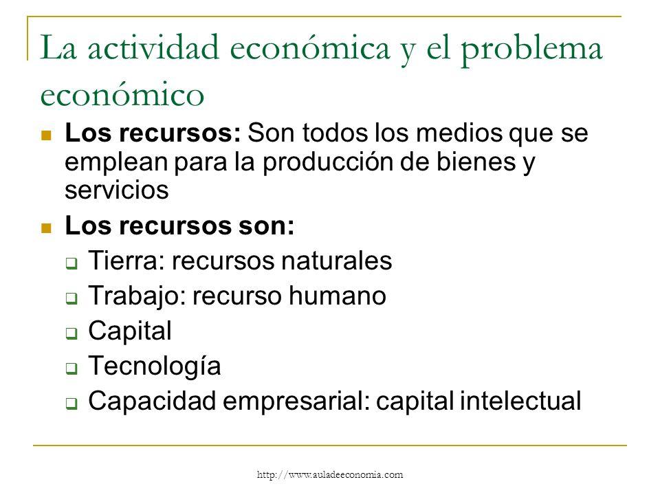 http://www.auladeeconomia.com La actividad económica y el problema económico Los recursos: Son todos los medios que se emplean para la producción de b