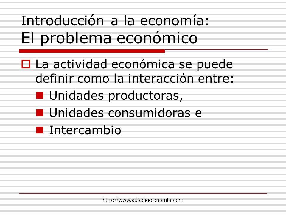 http://www.auladeeconomia.com Introducción a la economía: El problema económico La actividad económica se puede definir como la interacción entre: Uni
