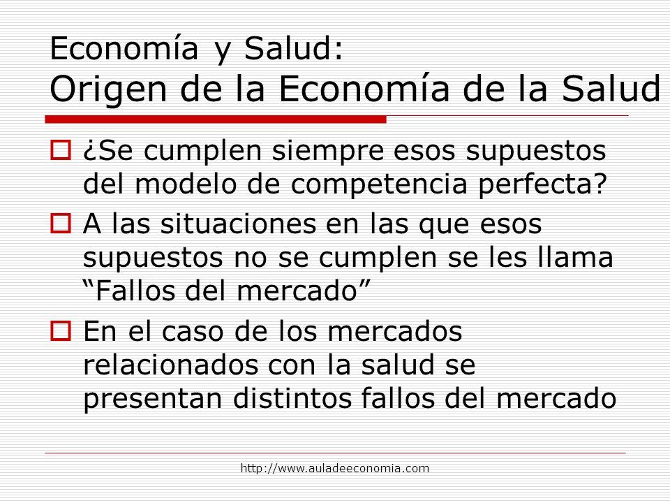 http://www.auladeeconomia.com Economía y Salud: Origen de la Economía de la Salud ¿Se cumplen siempre esos supuestos del modelo de competencia perfect