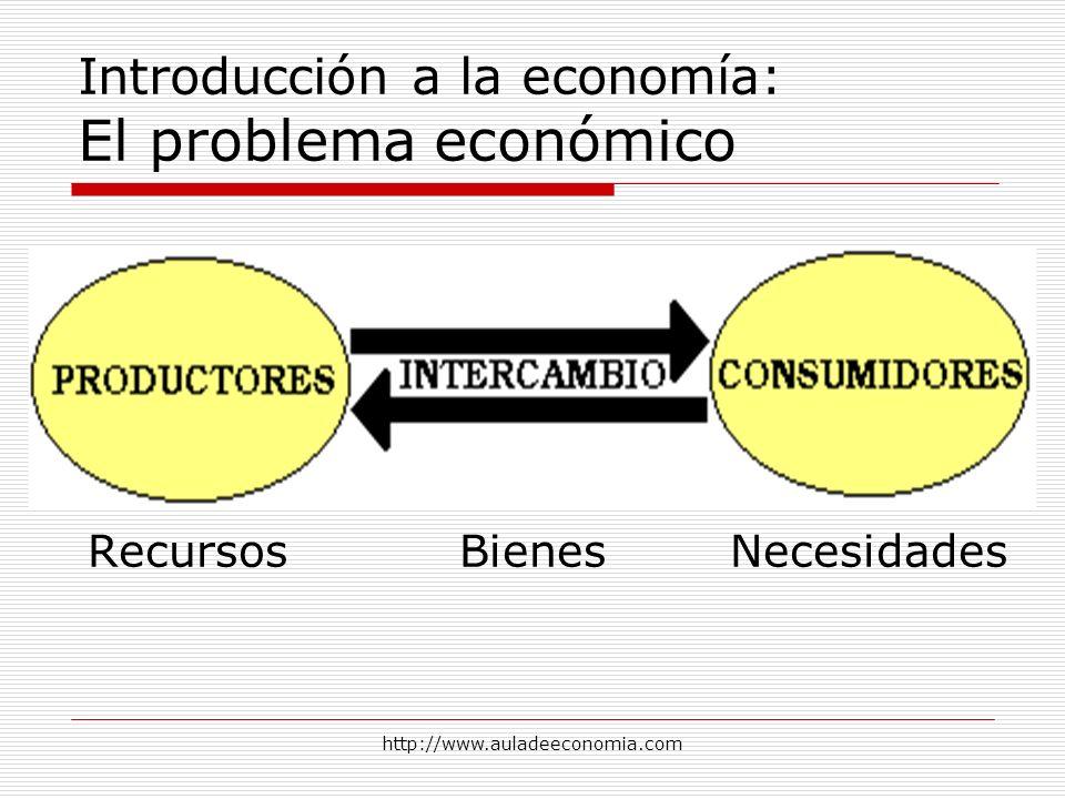 http://www.auladeeconomia.com Introducción a la economía: El problema económico Recursos Bienes Necesidades