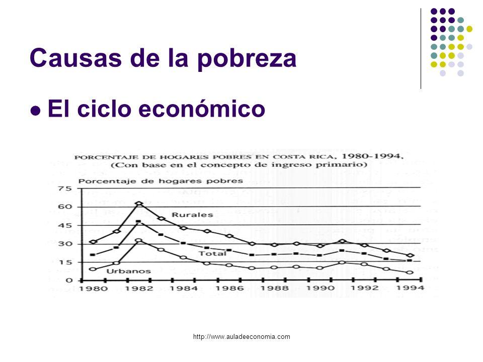 http://www.auladeeconomia.com Causas de la pobreza El ciclo económico