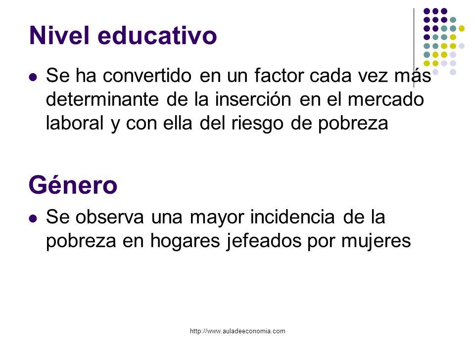 http://www.auladeeconomia.com Nivel educativo Se ha convertido en un factor cada vez más determinante de la inserción en el mercado laboral y con ella