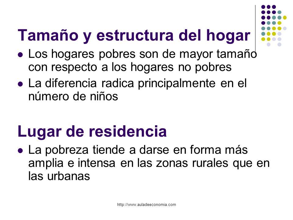 http://www.auladeeconomia.com Tamaño y estructura del hogar Los hogares pobres son de mayor tamaño con respecto a los hogares no pobres La diferencia