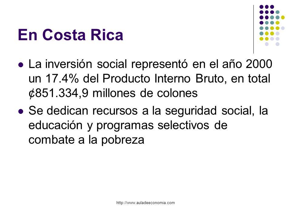 http://www.auladeeconomia.com En Costa Rica La inversión social representó en el año 2000 un 17.4% del Producto Interno Bruto, en total ¢851.334,9 mil