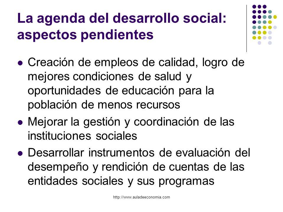 http://www.auladeeconomia.com La agenda del desarrollo social: aspectos pendientes Creación de empleos de calidad, logro de mejores condiciones de sal