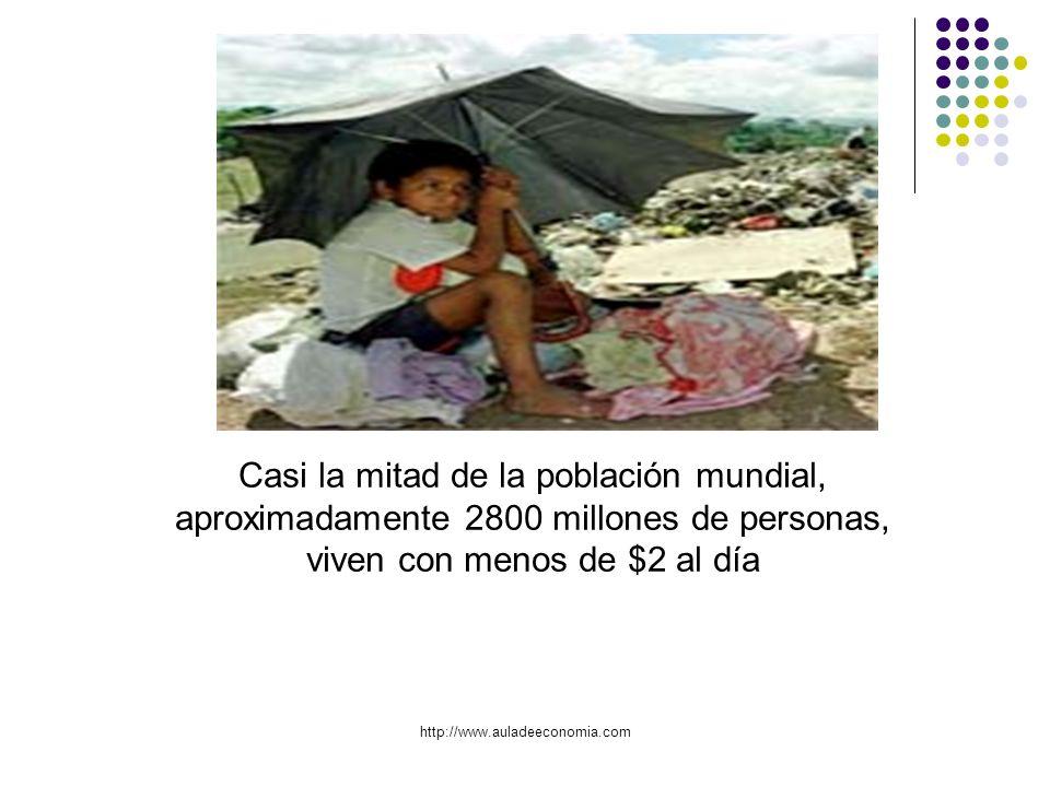 http://www.auladeeconomia.com Casi la mitad de la población mundial, aproximadamente 2800 millones de personas, viven con menos de $2 al día