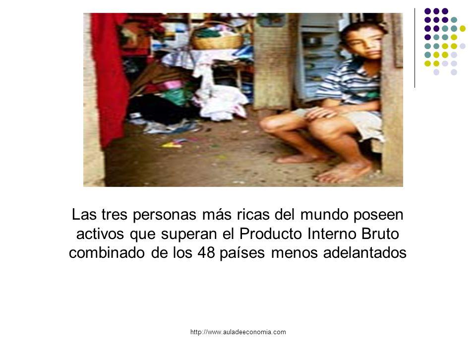 http://www.auladeeconomia.com ¿Qué es la pobreza.