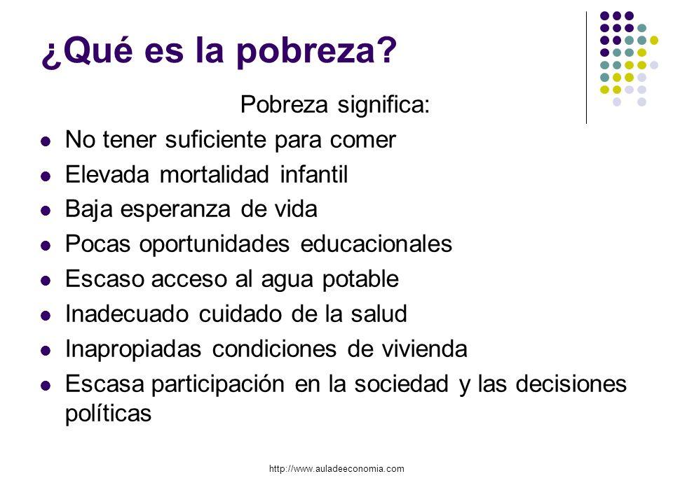 http://www.auladeeconomia.com ¿Qué es la pobreza? Pobreza significa: No tener suficiente para comer Elevada mortalidad infantil Baja esperanza de vida