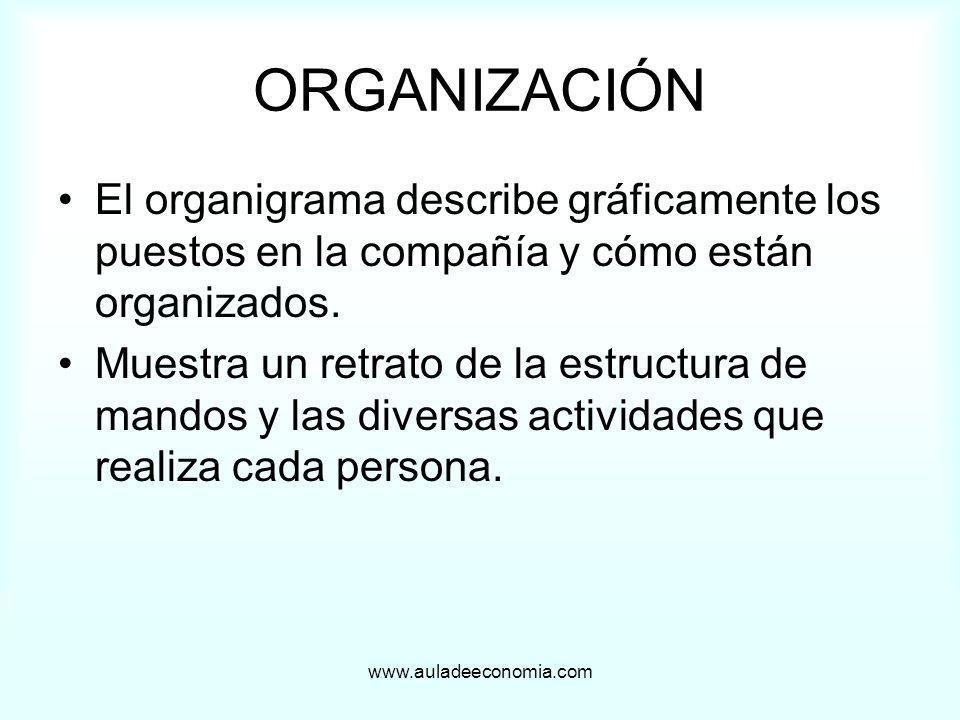 www.auladeeconomia.com ORGANIZACIÓN El organigrama describe gráficamente los puestos en la compañía y cómo están organizados. Muestra un retrato de la